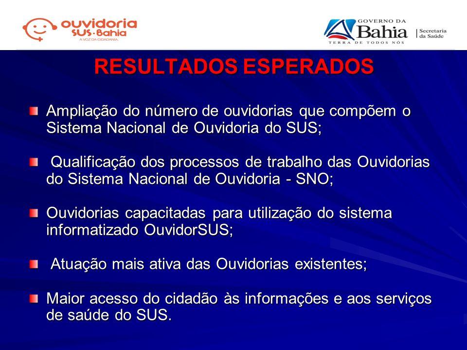 RESULTADOS ESPERADOS Ampliação do número de ouvidorias que compõem o Sistema Nacional de Ouvidoria do SUS;