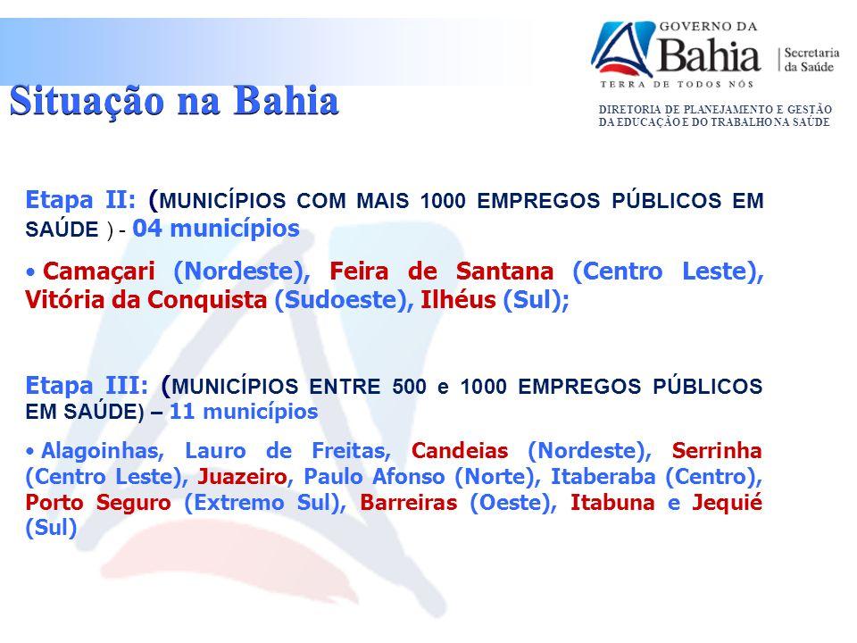 Situação na Bahia Etapa II: (MUNICÍPIOS COM MAIS 1000 EMPREGOS PÚBLICOS EM SAÚDE ) - 04 municípios.