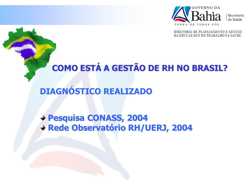 COMO ESTÁ A GESTÃO DE RH NO BRASIL