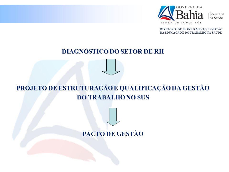 DIAGNÓSTICO DO SETOR DE RH