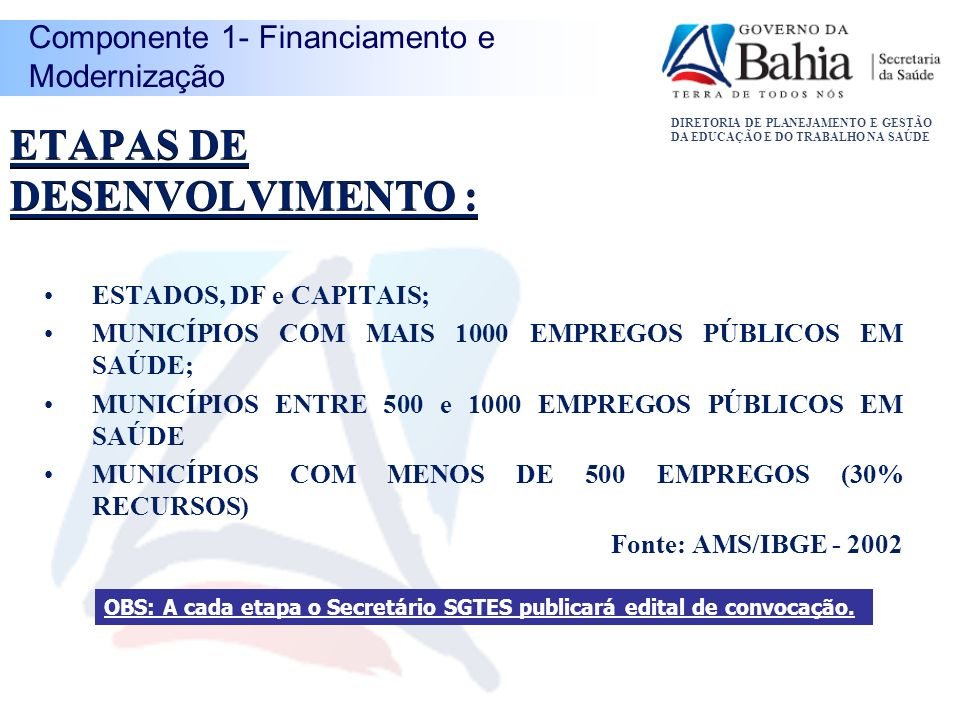 ETAPAS DE DESENVOLVIMENTO :
