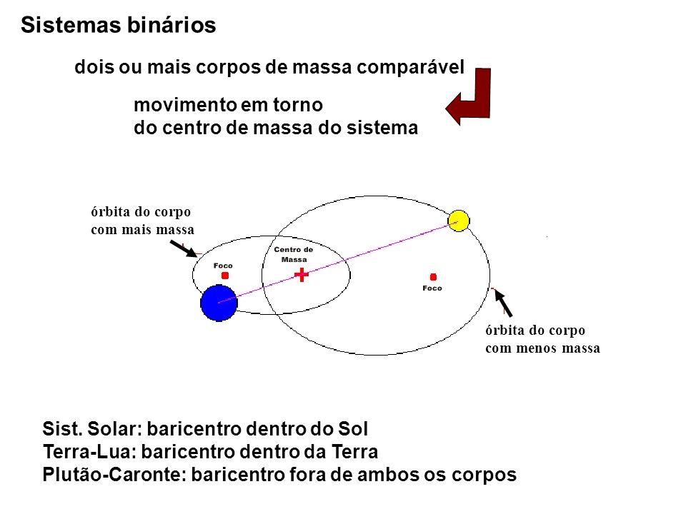 Sistemas binários dois ou mais corpos de massa comparável