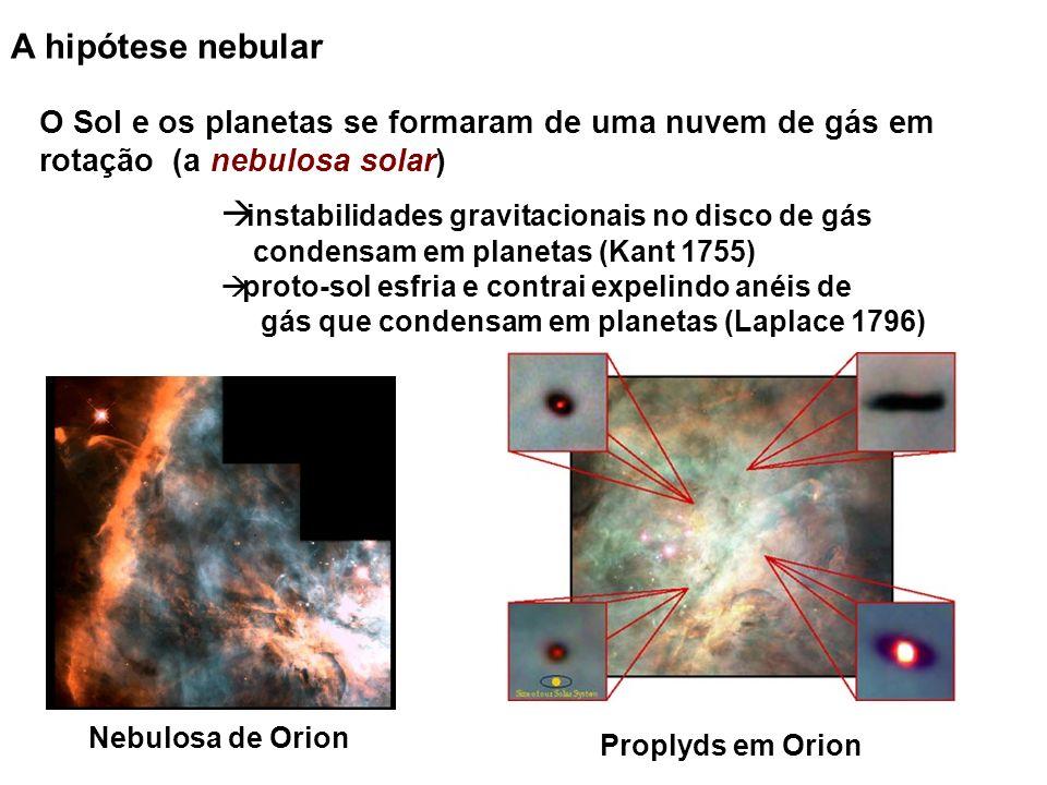 instabilidades gravitacionais no disco de gás