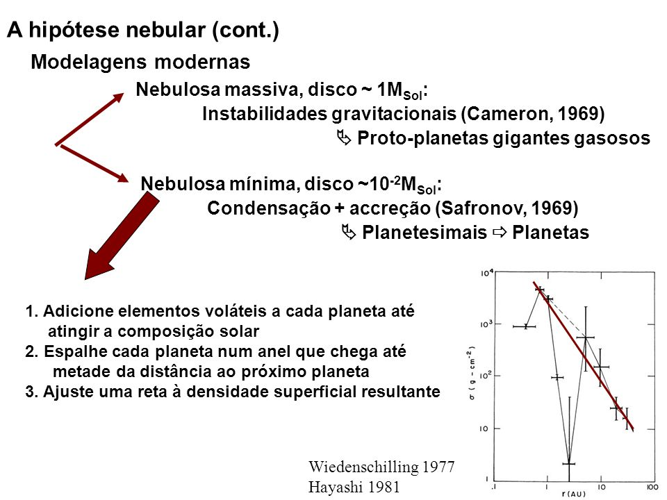 A hipótese nebular (cont.)