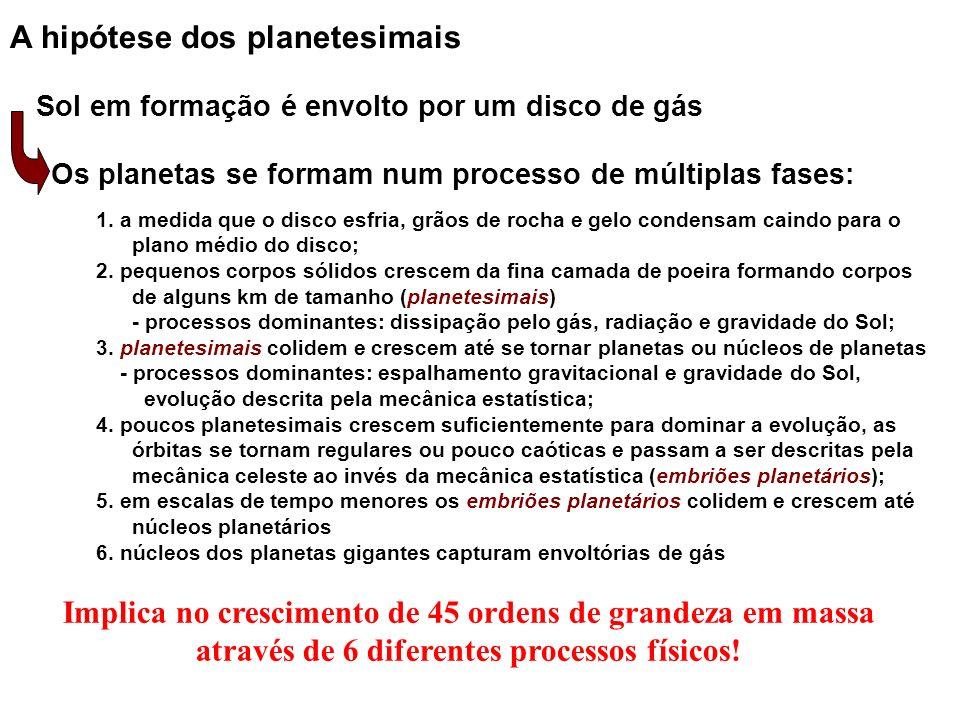 A hipótese dos planetesimais