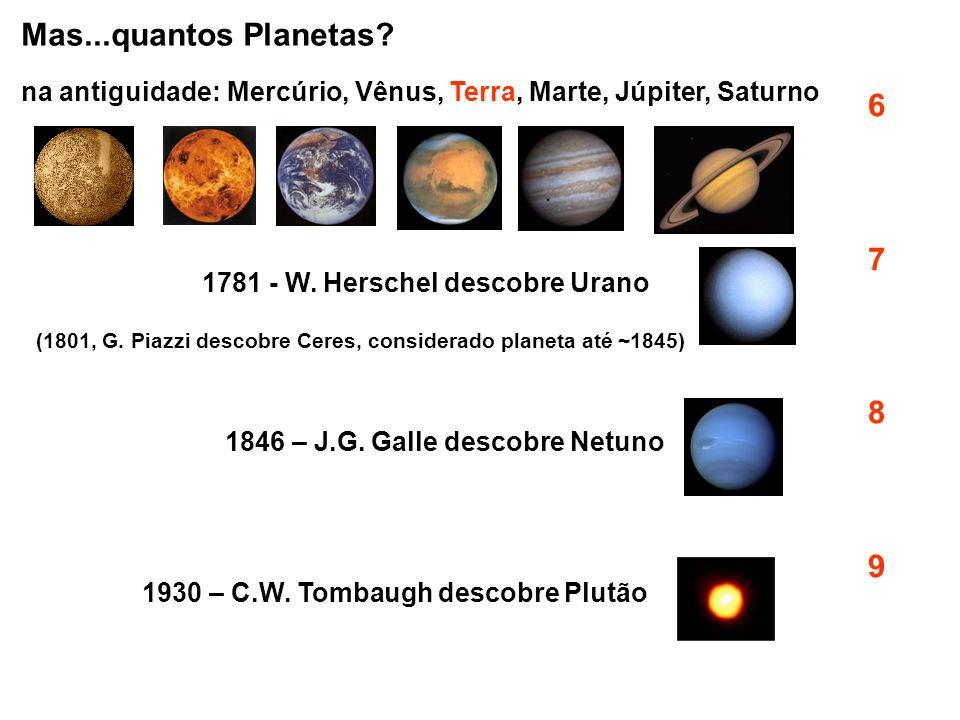 Mas...quantos Planetas na antiguidade: Mercúrio, Vênus, Terra, Marte, Júpiter, Saturno. 6. 7. 8.