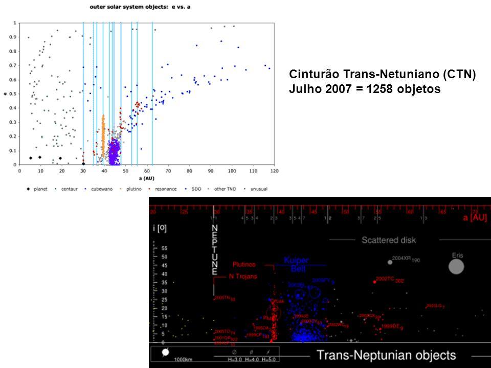 Cinturão Trans-Netuniano (CTN)