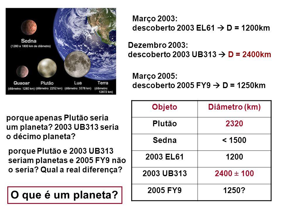 O que é um planeta Março 2003: descoberto 2003 EL61  D = 1200km