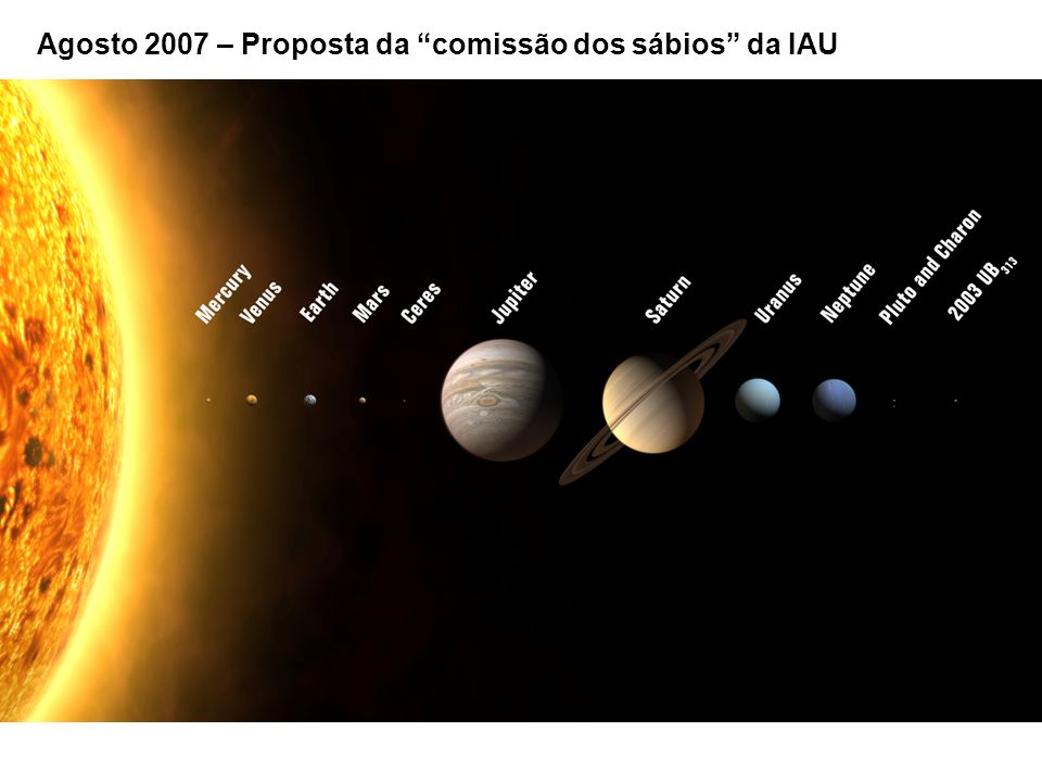 Agosto 2007 – Proposta da comissão dos sábios da IAU
