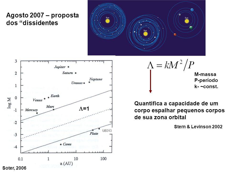 Agosto 2007 – proposta dos dissidentes Quantifica a capacidade de um