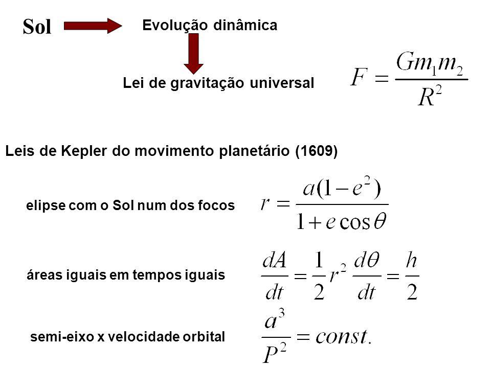 Sol Evolução dinâmica Lei de gravitação universal