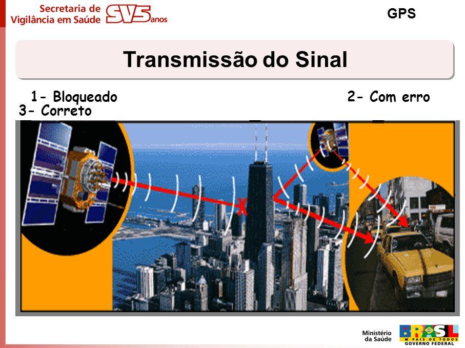 GPS Transmissão do Sinal.