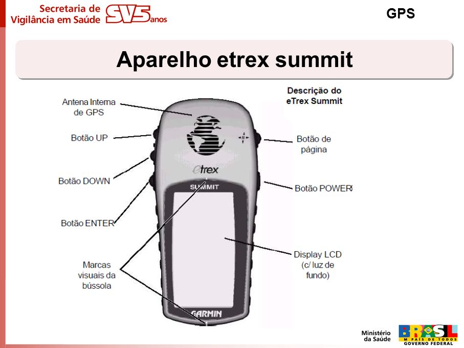 GPS Aparelho etrex summit