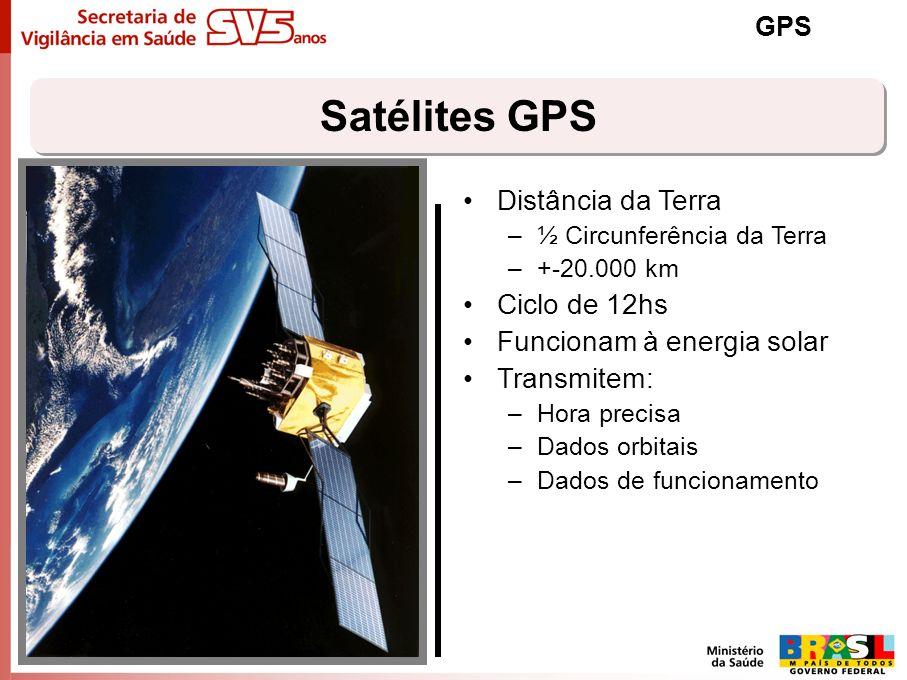 Satélites GPS Distância da Terra Ciclo de 12hs