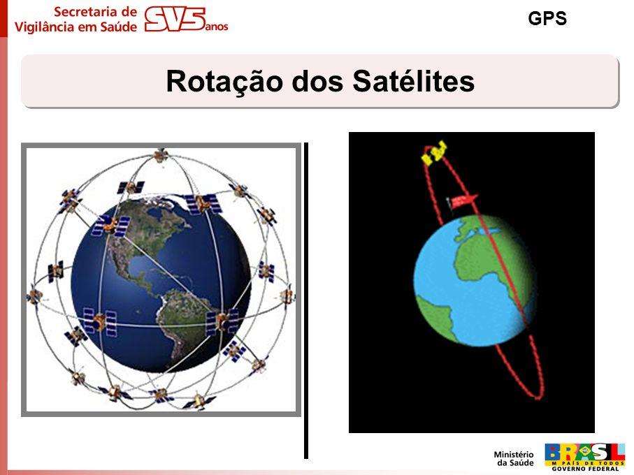 GPS Rotação dos Satélites