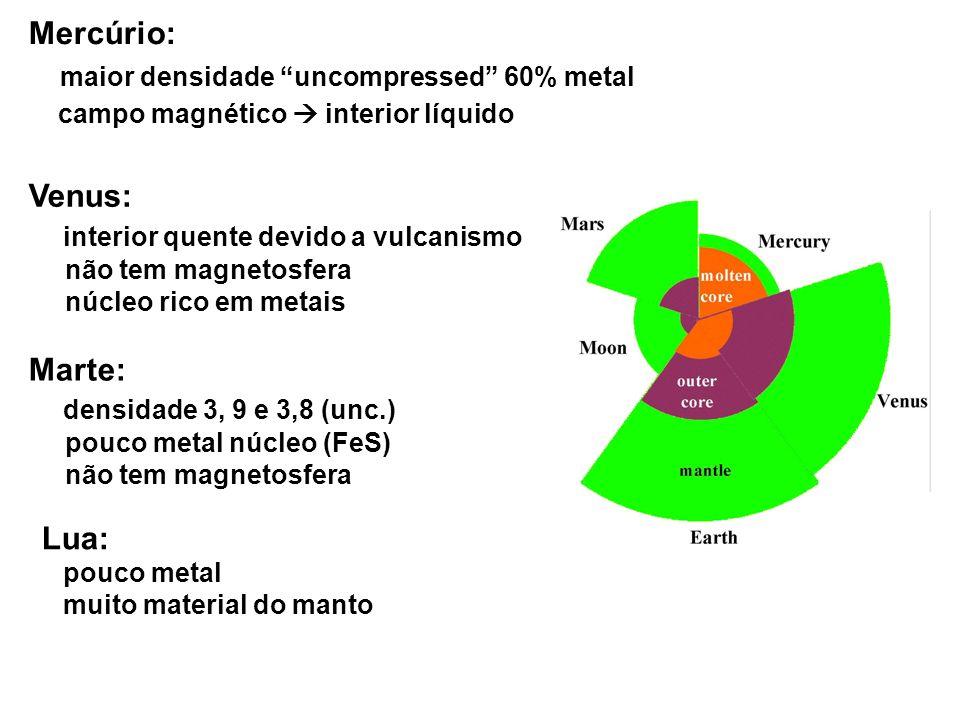 maior densidade uncompressed 60% metal