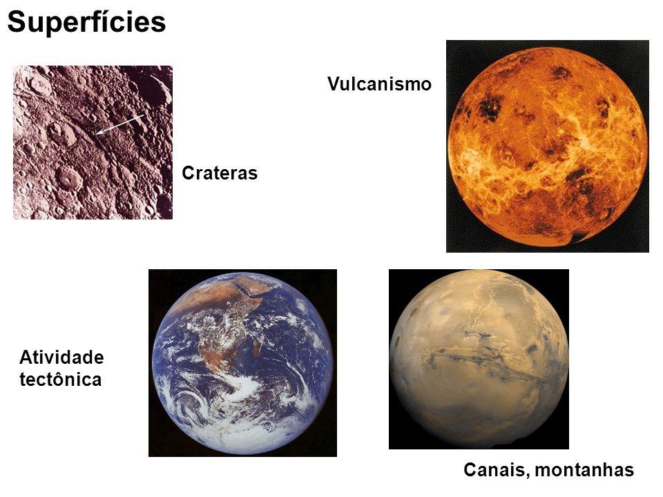 Superfícies Vulcanismo Crateras Atividade tectônica Canais, montanhas