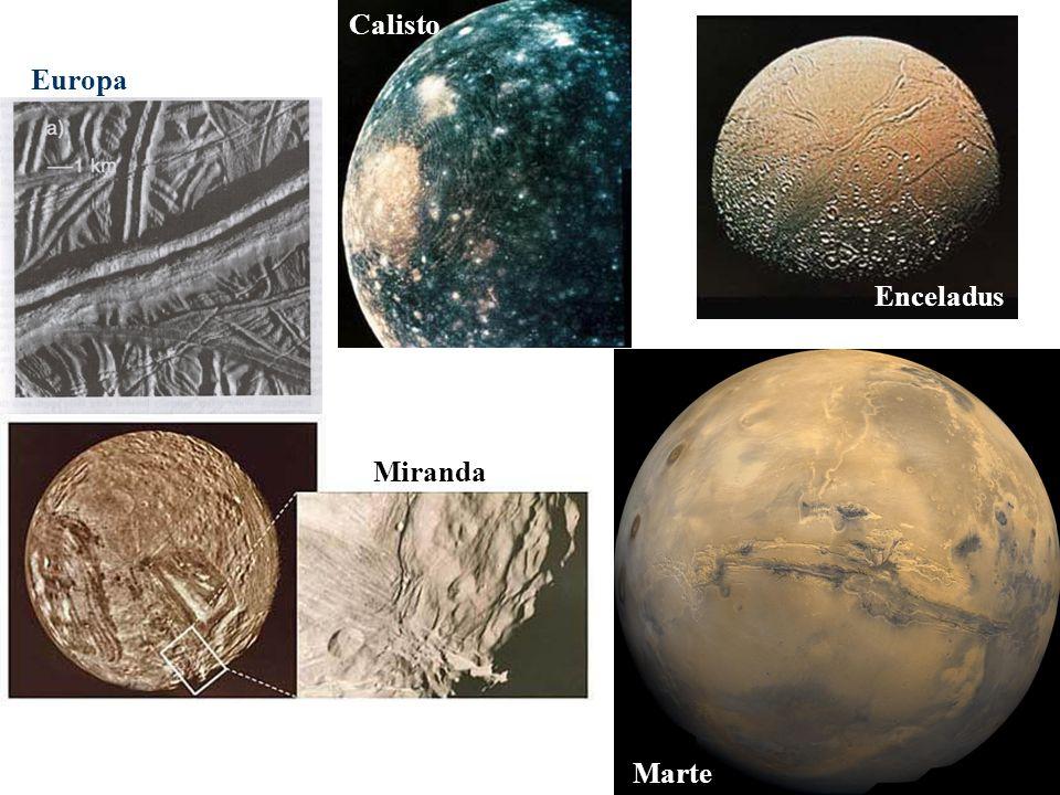Calisto Europa Enceladus Miranda Marte