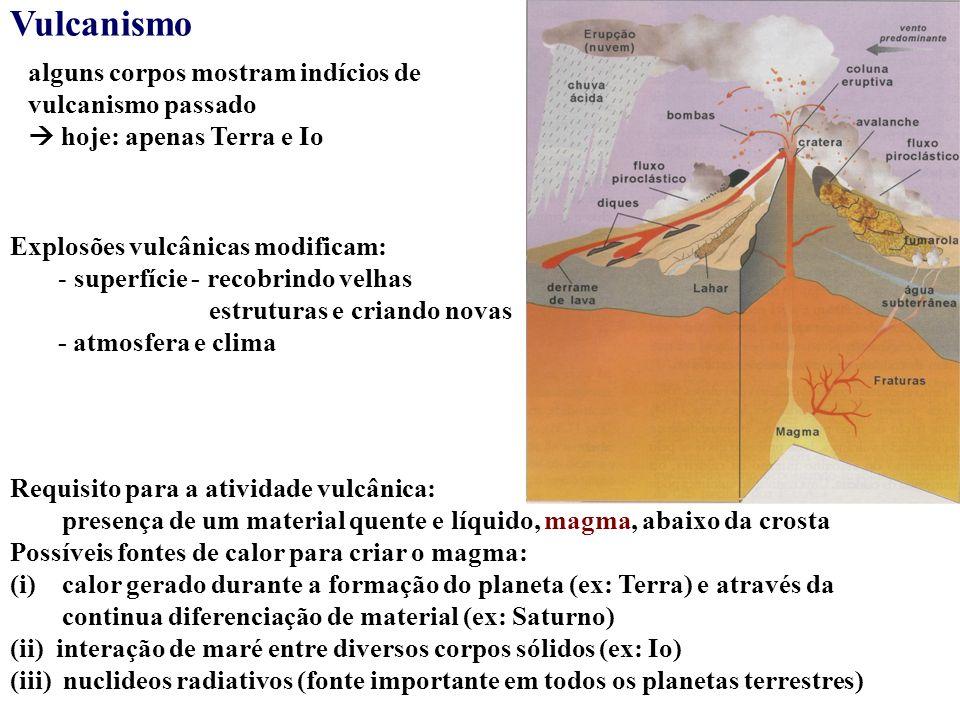 Vulcanismo alguns corpos mostram indícios de vulcanismo passado