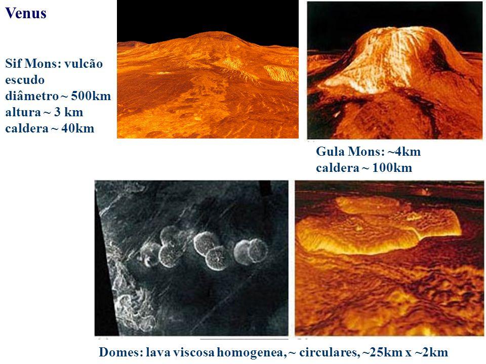 Venus Sif Mons: vulcão escudo diâmetro ~ 500km altura ~ 3 km