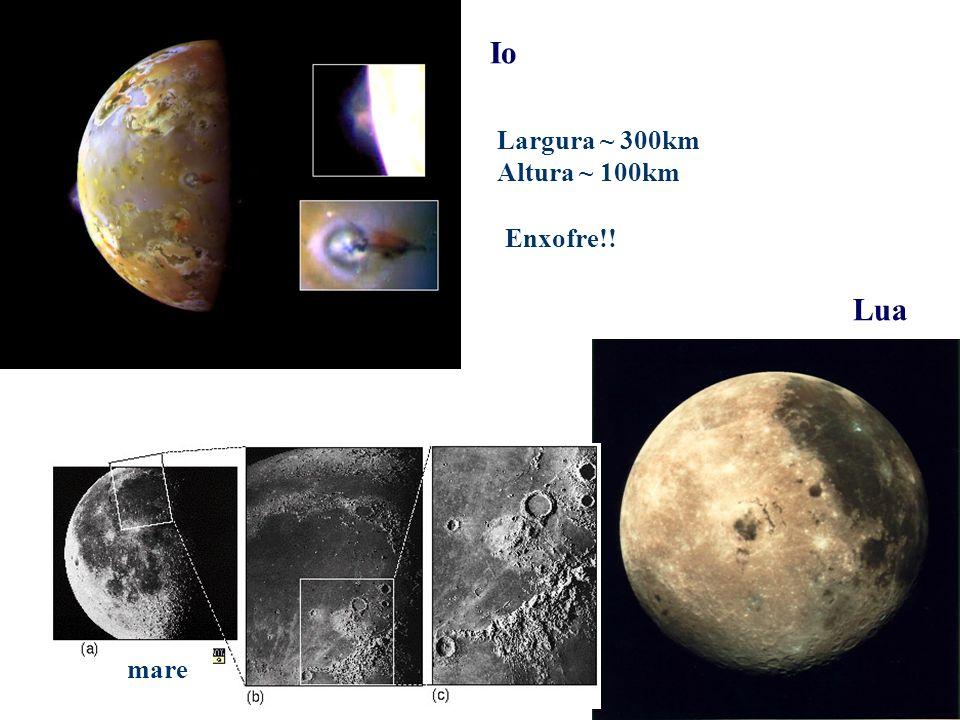 Io Largura ~ 300km Altura ~ 100km Enxofre!! Lua mare