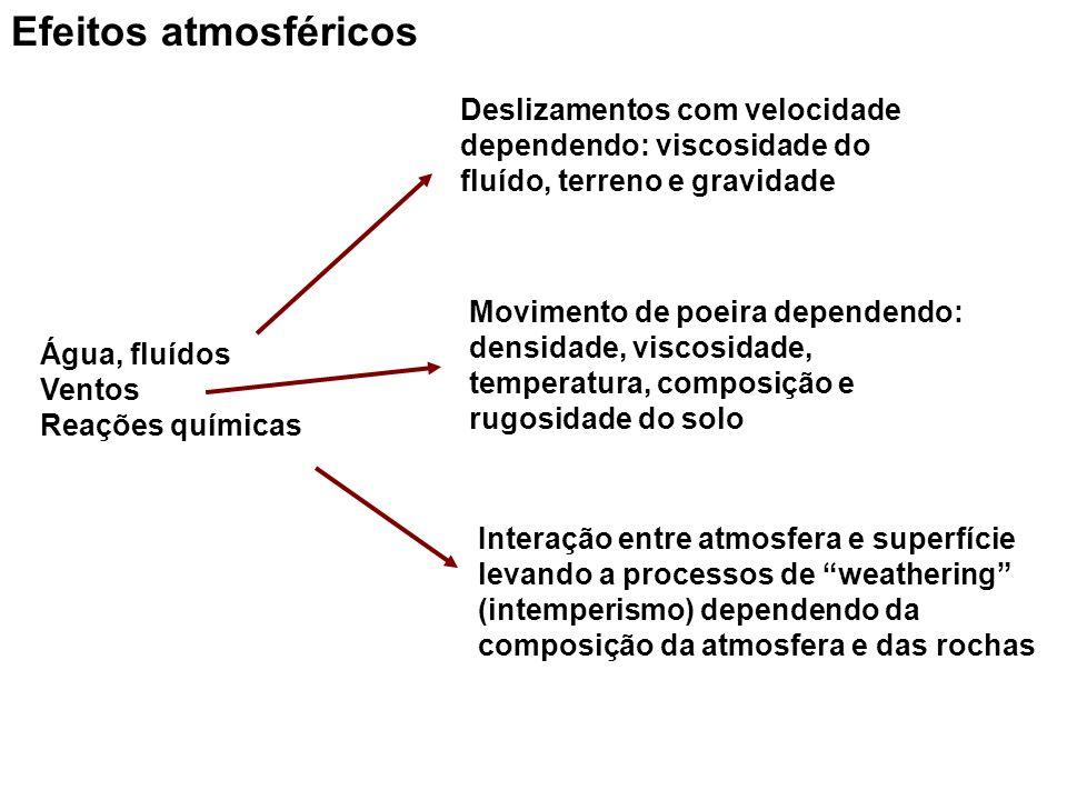 Efeitos atmosféricos Deslizamentos com velocidade