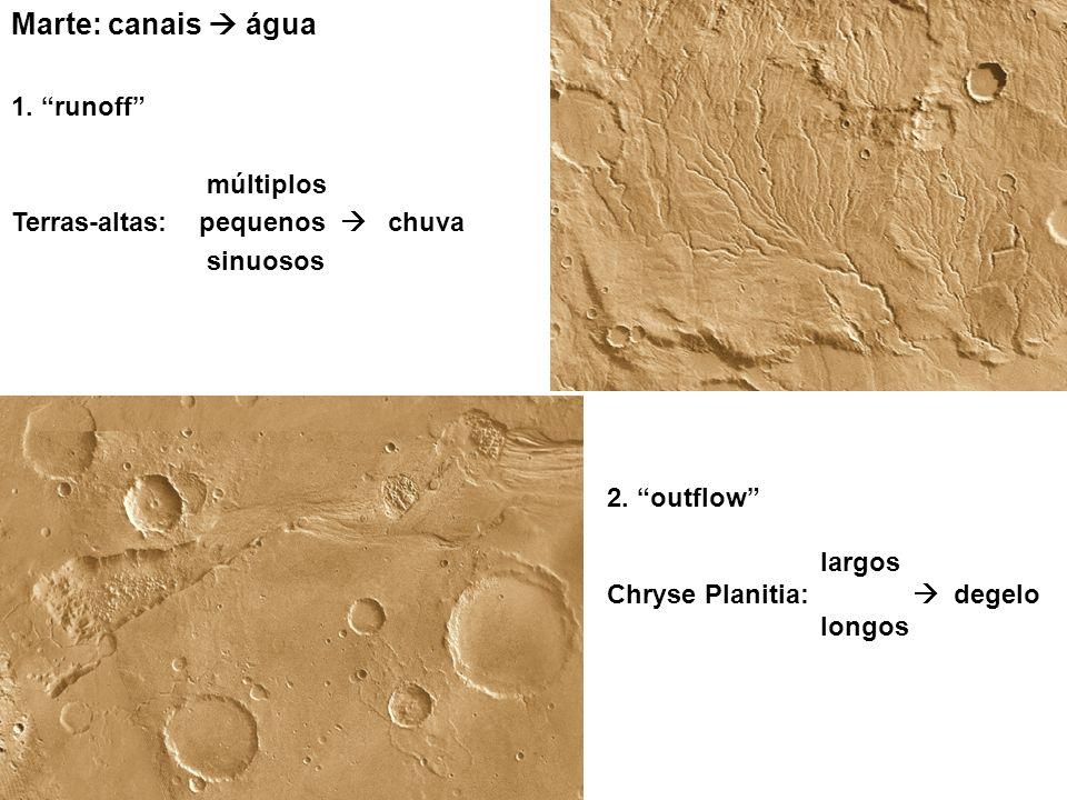 Marte: canais  água 1. runoff múltiplos
