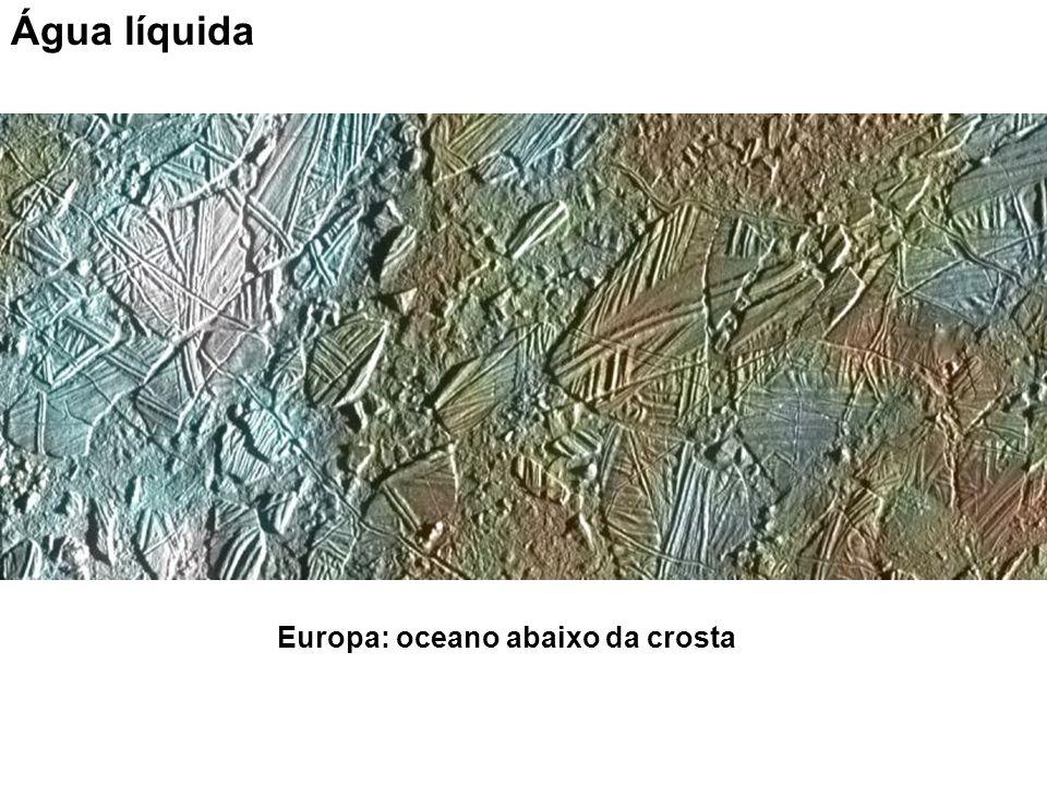 Água líquida Europa: oceano abaixo da crosta