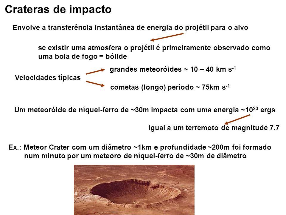 Crateras de impacto Envolve a transferência instantânea de energia do projétil para o alvo.