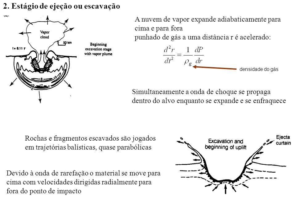 2. Estágio de ejeção ou escavação