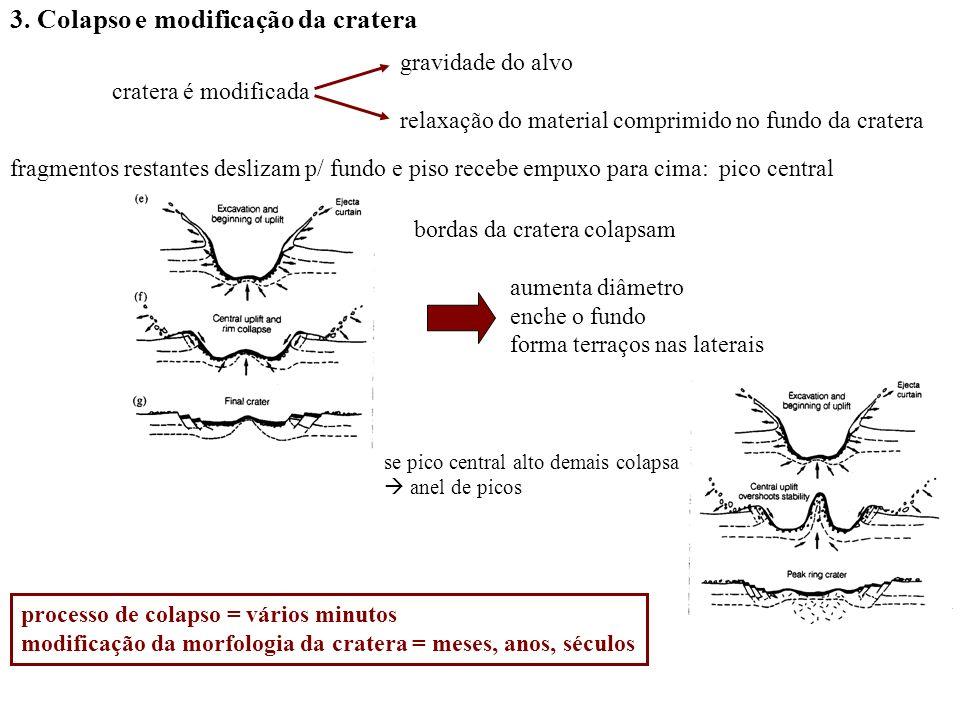3. Colapso e modificação da cratera