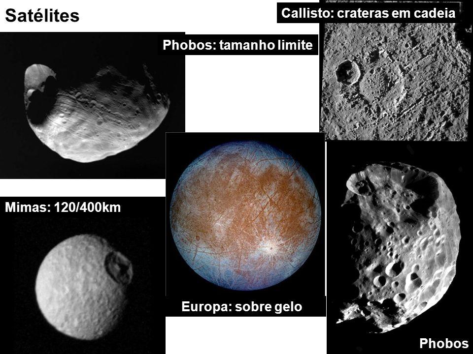 Satélites Callisto: crateras em cadeia Phobos: tamanho limite