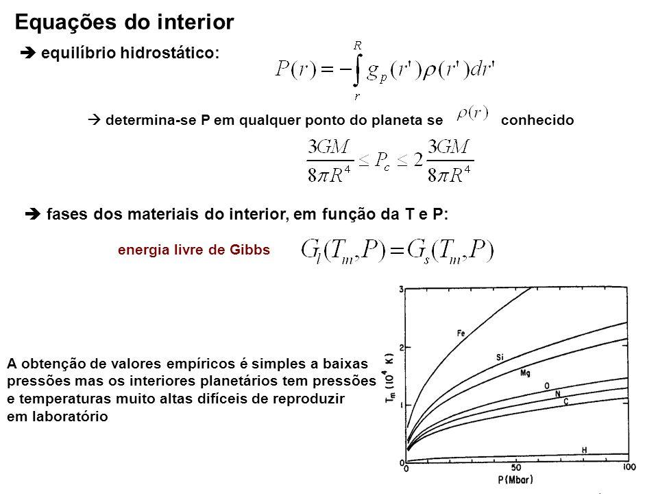 Equações do interior  equilíbrio hidrostático: