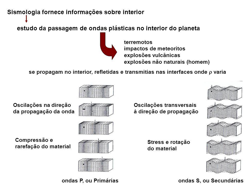 Sismologia fornece informações sobre interior