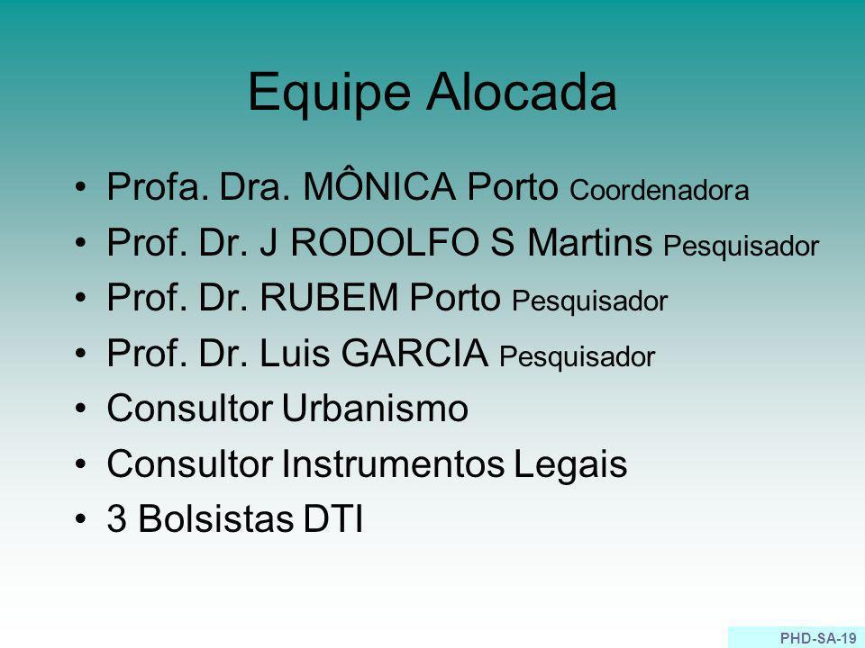 Equipe Alocada Profa. Dra. MÔNICA Porto Coordenadora