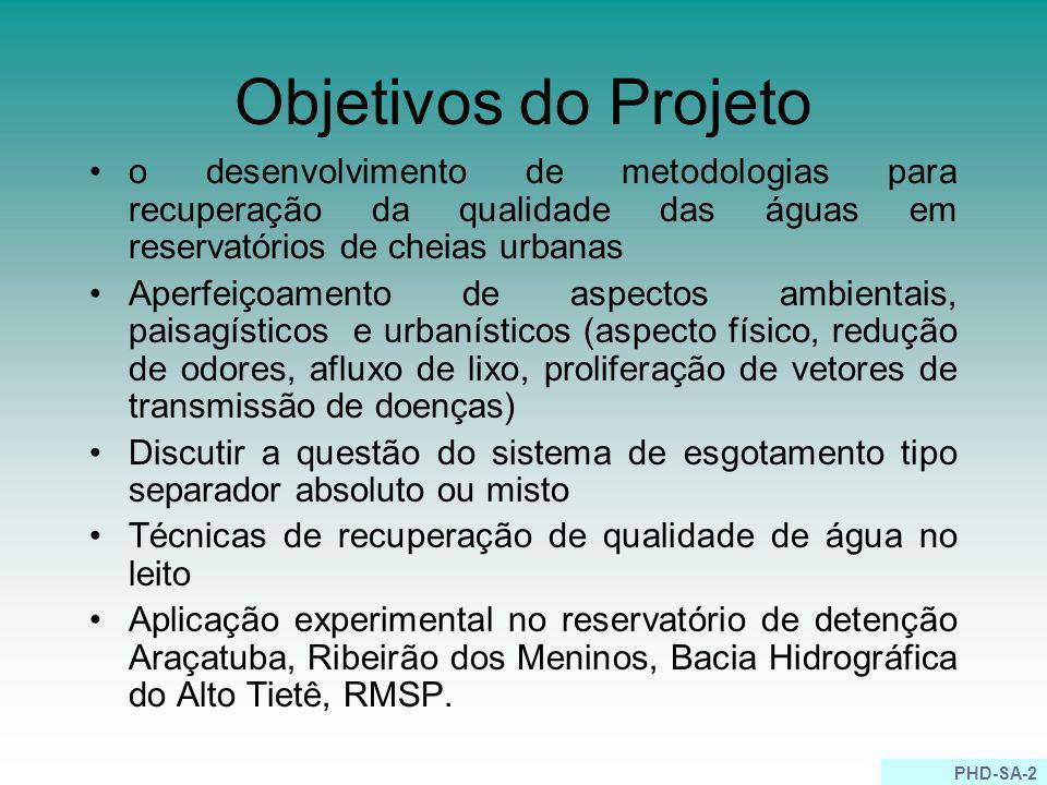 Objetivos do Projeto o desenvolvimento de metodologias para recuperação da qualidade das águas em reservatórios de cheias urbanas.