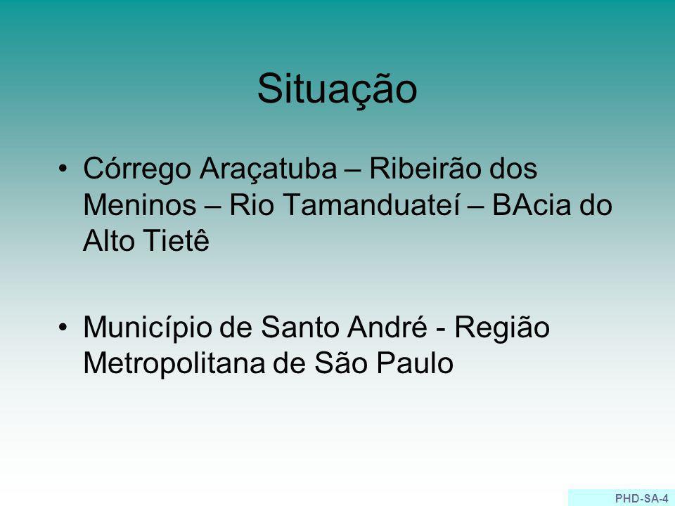 Situação Córrego Araçatuba – Ribeirão dos Meninos – Rio Tamanduateí – BAcia do Alto Tietê.