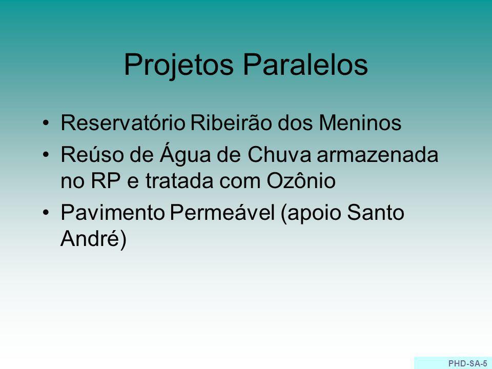 Projetos Paralelos Reservatório Ribeirão dos Meninos