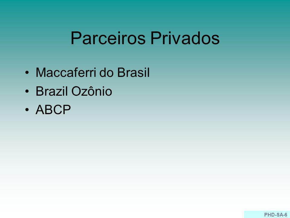 Parceiros Privados Maccaferri do Brasil Brazil Ozônio ABCP