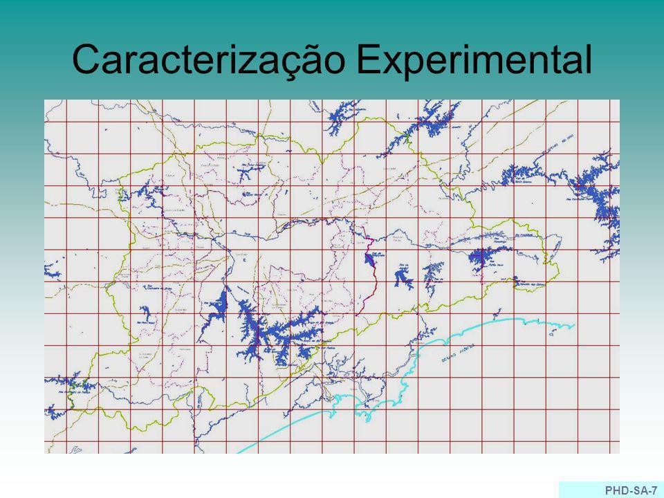 Caracterização Experimental