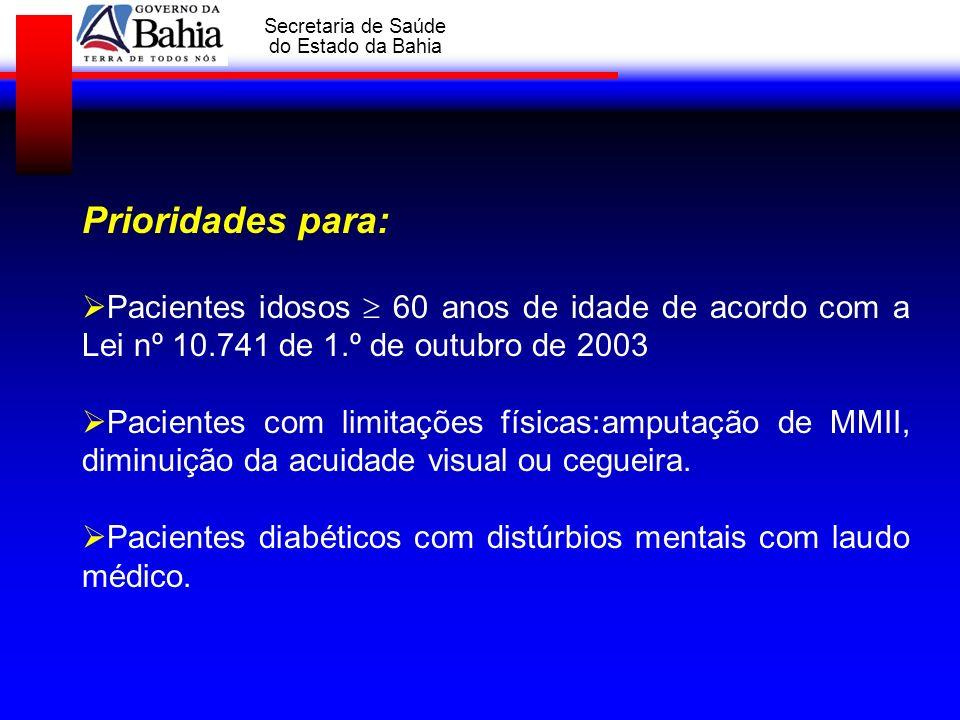 Prioridades para:Pacientes idosos  60 anos de idade de acordo com a Lei nº 10.741 de 1.º de outubro de 2003.