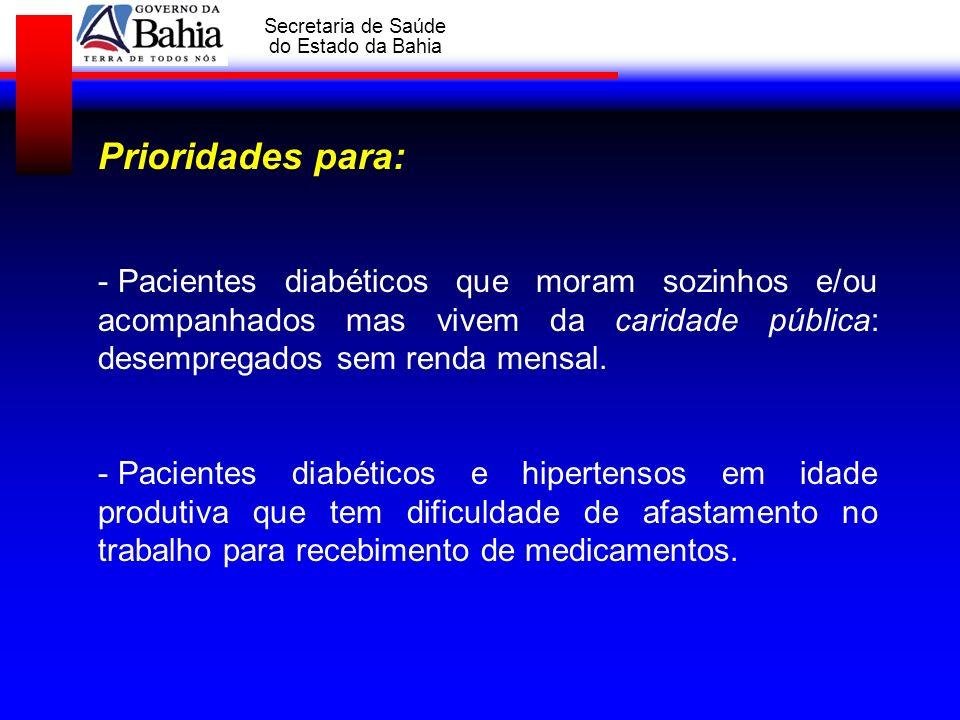 Prioridades para:Pacientes diabéticos que moram sozinhos e/ou acompanhados mas vivem da caridade pública: desempregados sem renda mensal.