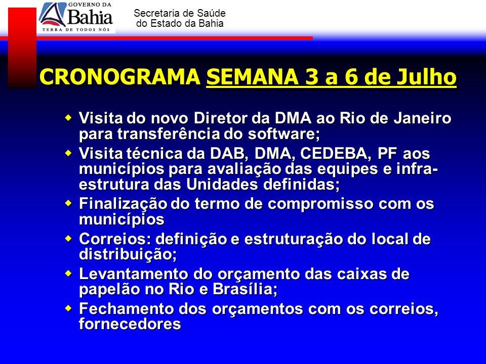 CRONOGRAMA SEMANA 3 a 6 de Julho