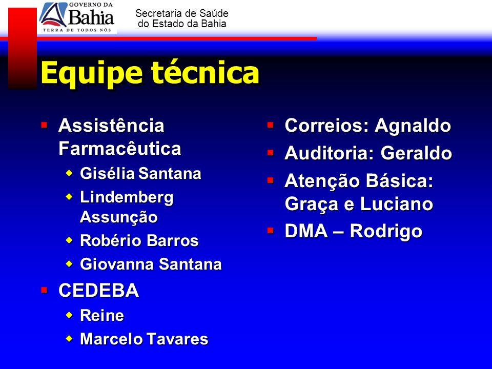 Equipe técnica Assistência Farmacêutica CEDEBA Correios: Agnaldo
