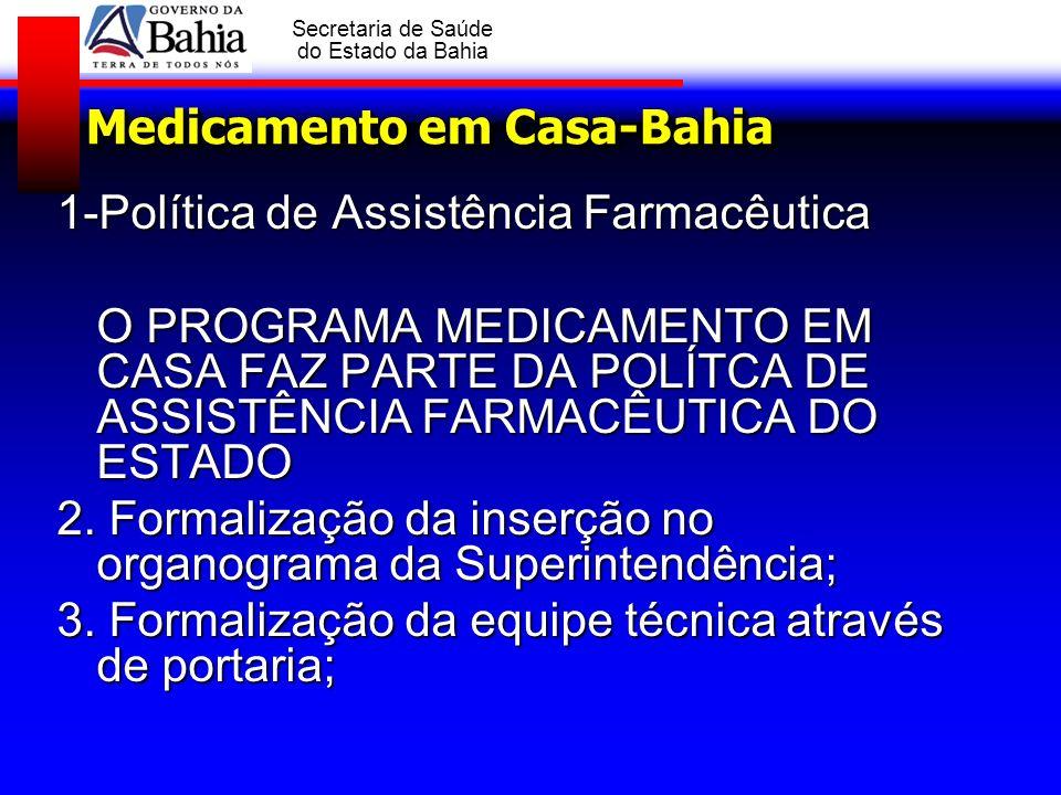 Medicamento em Casa-Bahia