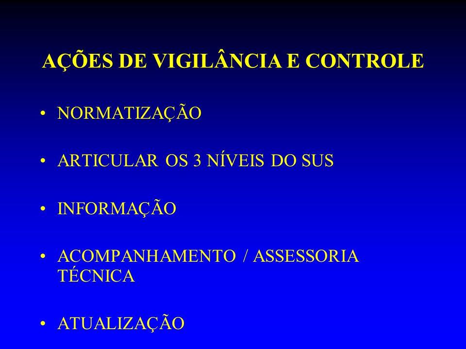 AÇÕES DE VIGILÂNCIA E CONTROLE