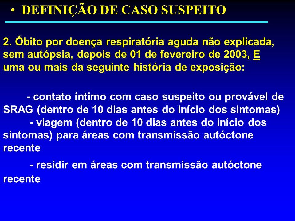 DEFINIÇÃO DE CASO SUSPEITO