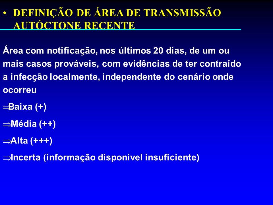DEFINIÇÃO DE ÁREA DE TRANSMISSÃO AUTÓCTONE RECENTE