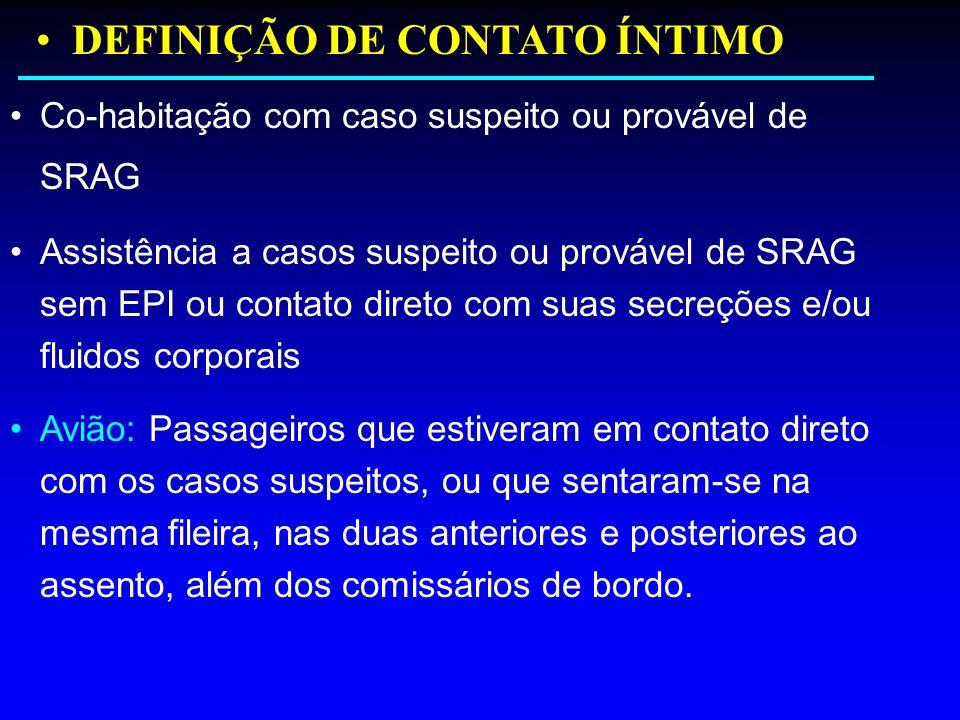 DEFINIÇÃO DE CONTATO ÍNTIMO