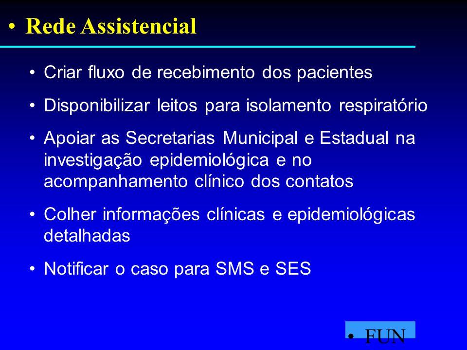 Rede Assistencial FUNASA Criar fluxo de recebimento dos pacientes